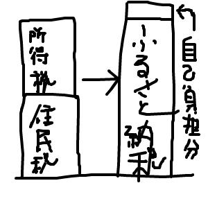 Cocolog_oekaki_2012_04_03_12_10